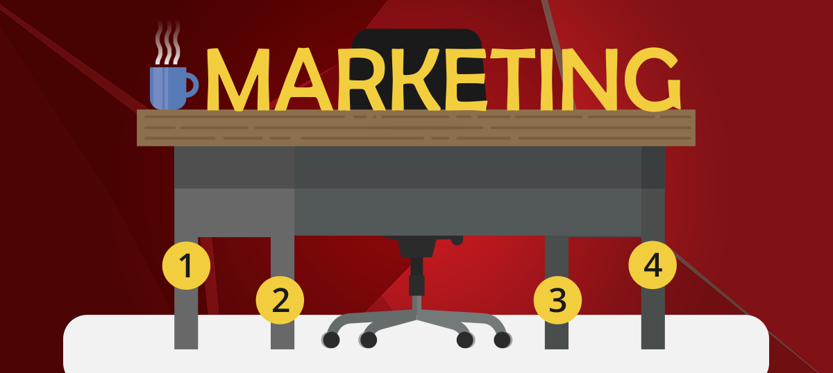 The Effortless Marketing System For Your Business