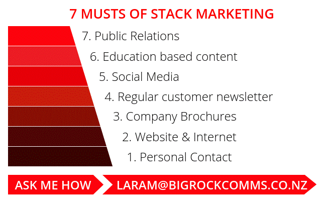 The 7 Musts of Stack Marketing