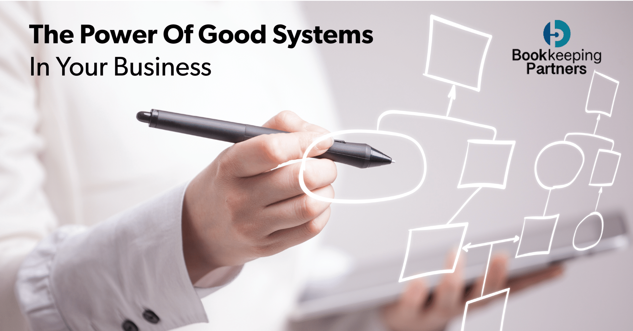 The Power Of Good Systems In Your Business